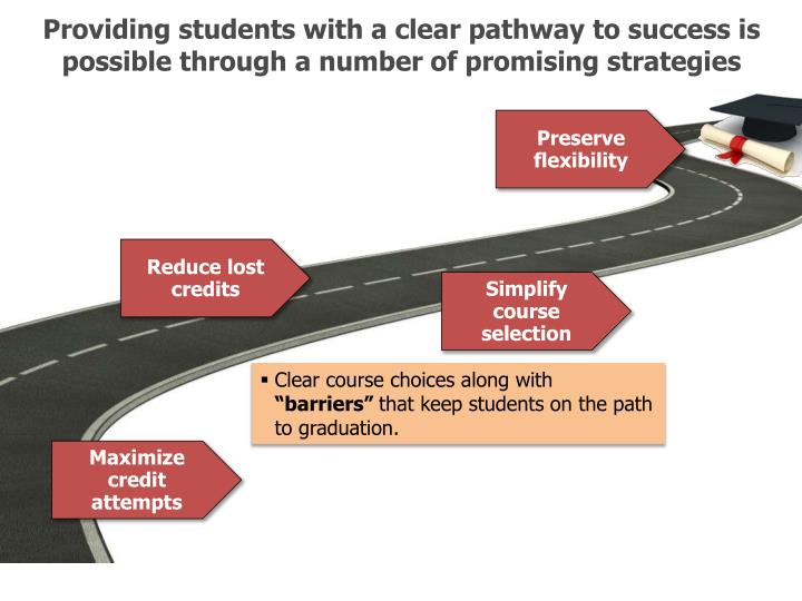 Providing students with a clear pathway to success is possible through a number of promising strategies