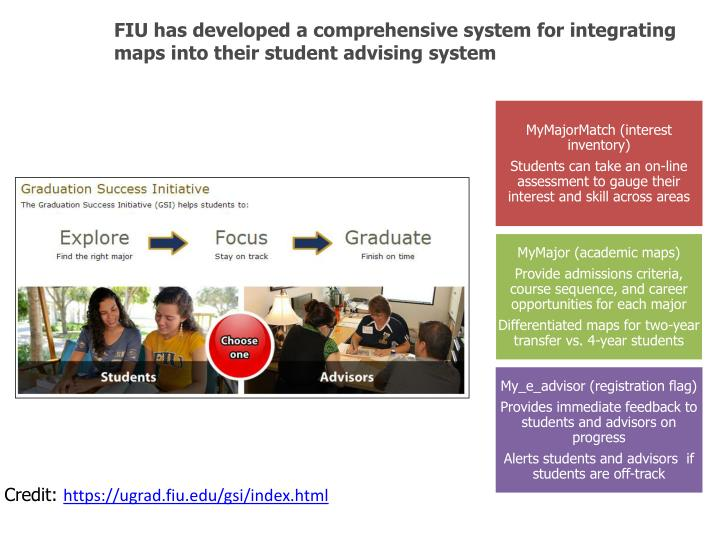 FIU has developed a comprehensive system for integrating maps into their student advising system