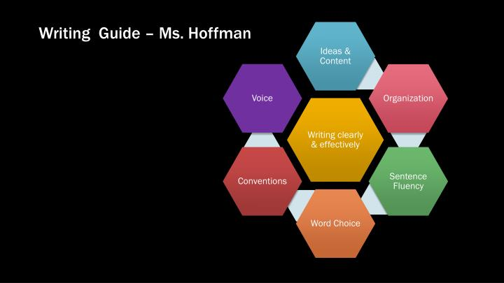 Writing guide ms hoffman
