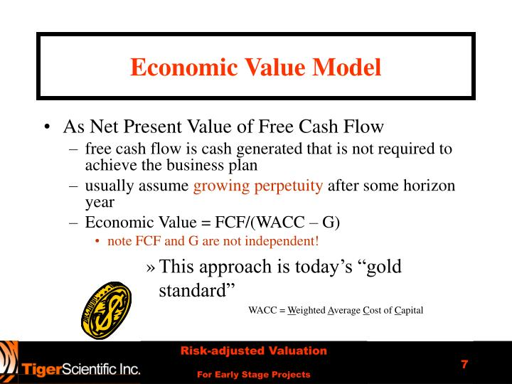 Economic Value Model