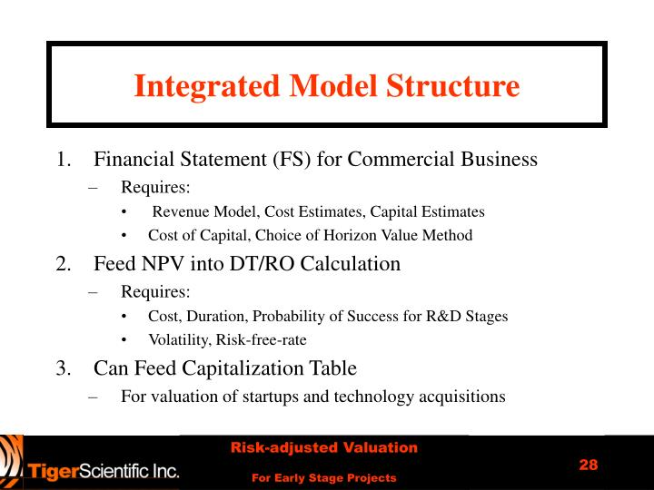 Integrated Model Structure