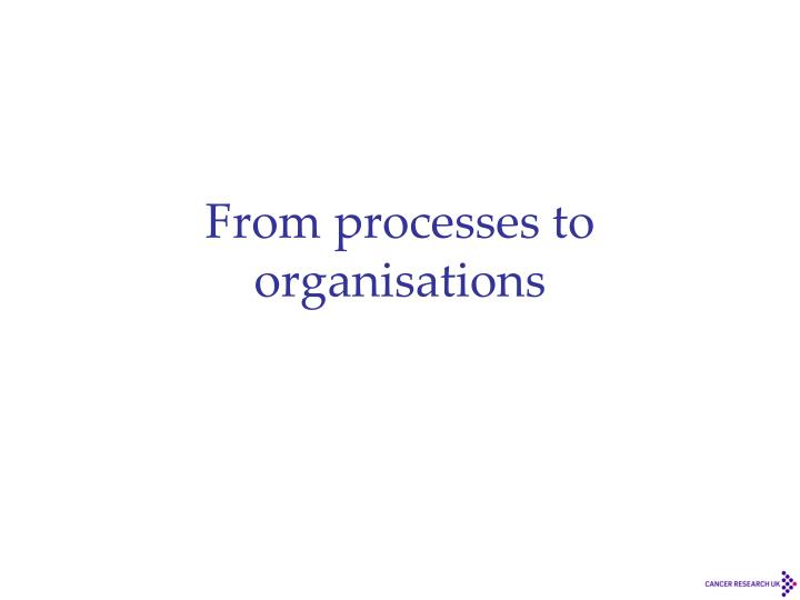 From processes to organisations