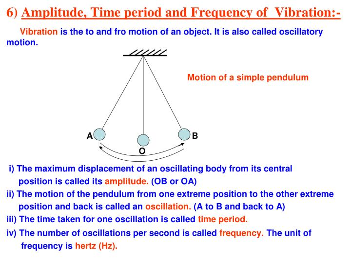 Motion of a simple pendulum