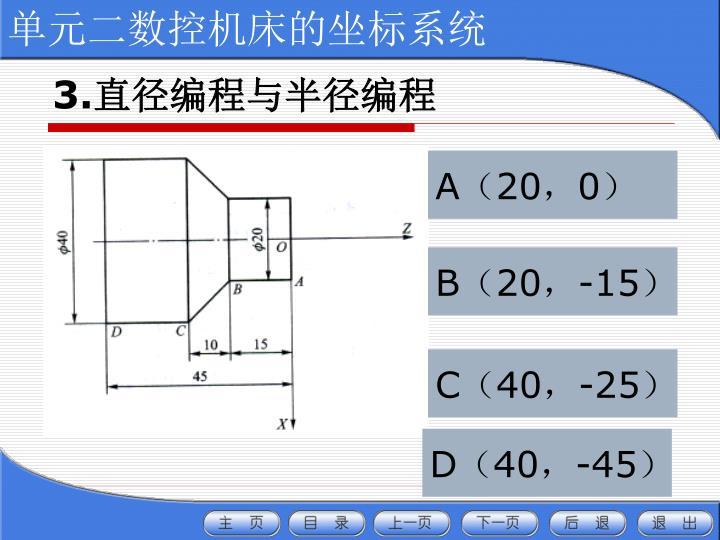 单元二数控机床的坐标系统