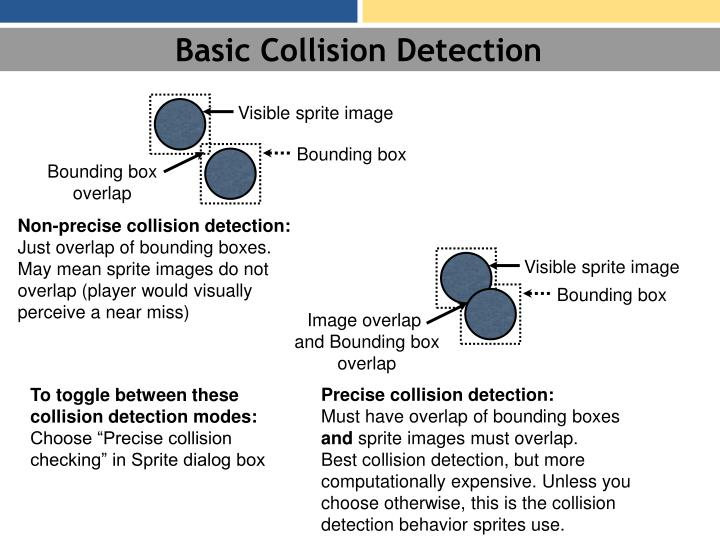 Basic Collision Detection