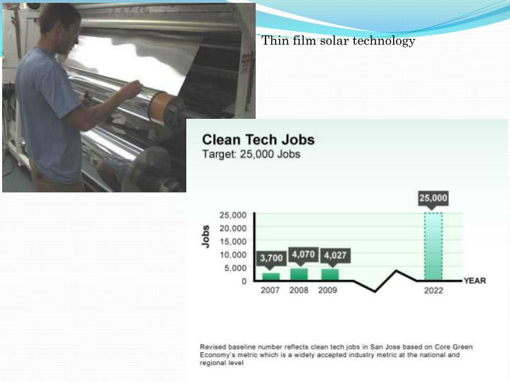 Thin film solar technology