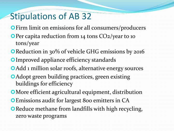 Stipulations of AB 32