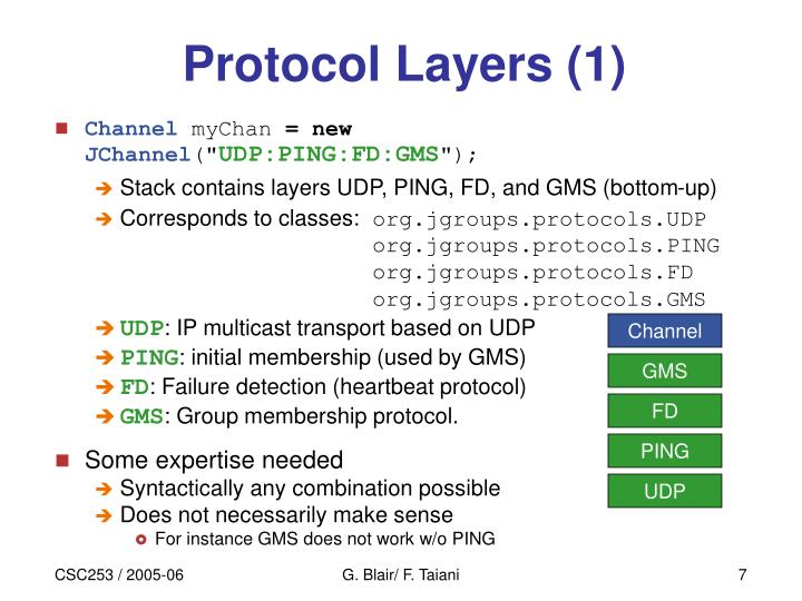 Protocol Layers (1)