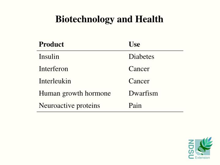Biotechnology and Health