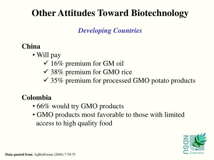 Other Attitudes Toward Biotechnology