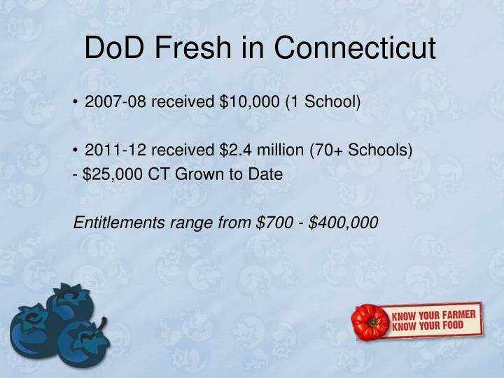 DoD Fresh in Connecticut