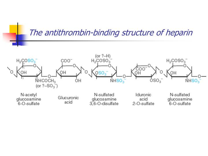 The antithrombin-binding structure of heparin