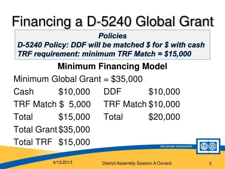 Financing a D-5240 Global Grant