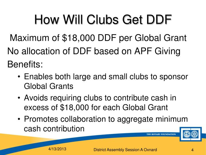How Will Clubs Get DDF