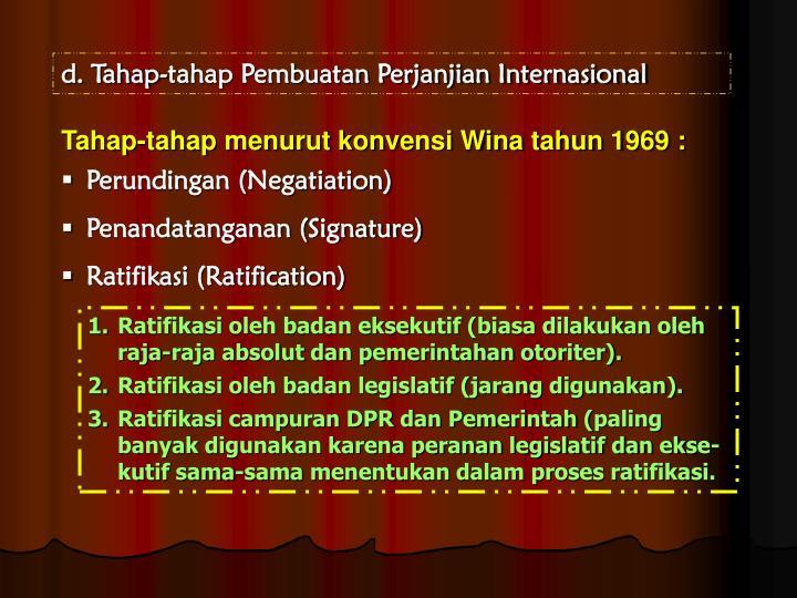 Tahap-tahap Pembuatan Perjanjian Internasional