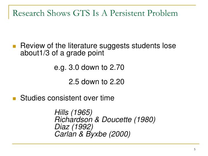 Research Shows GTS Is A Persistent Problem
