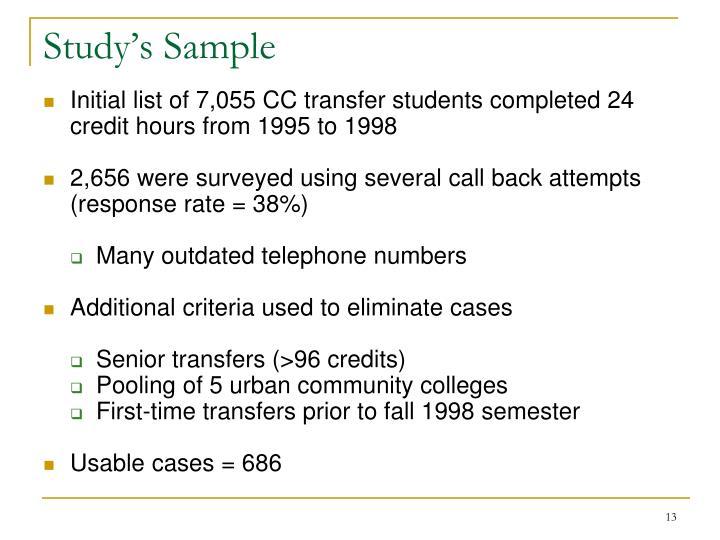 Study's Sample