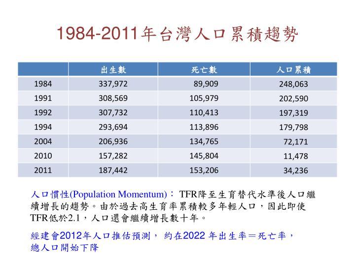 1984-2011