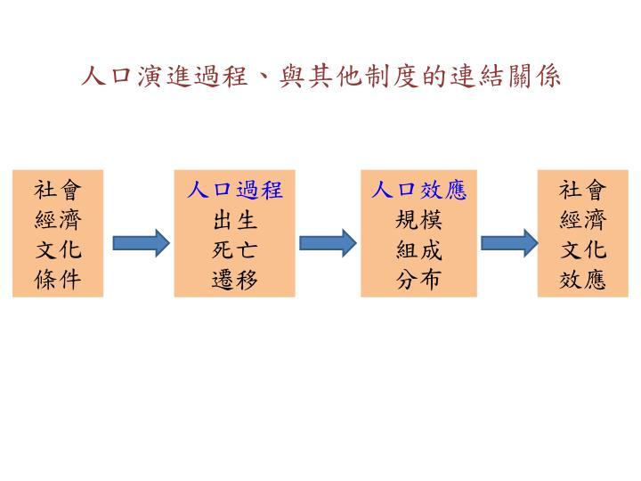 人口演進過程、與其他制度的連結關係