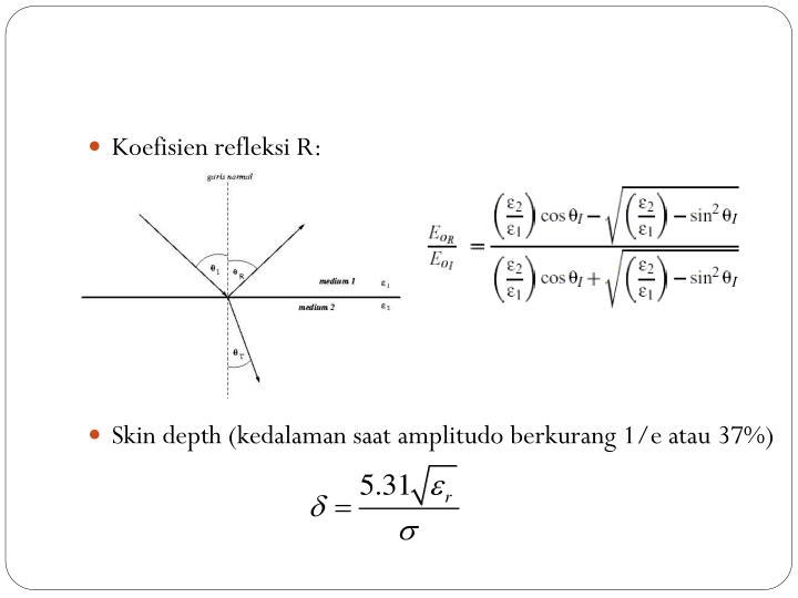 Koefisien refleksi R: