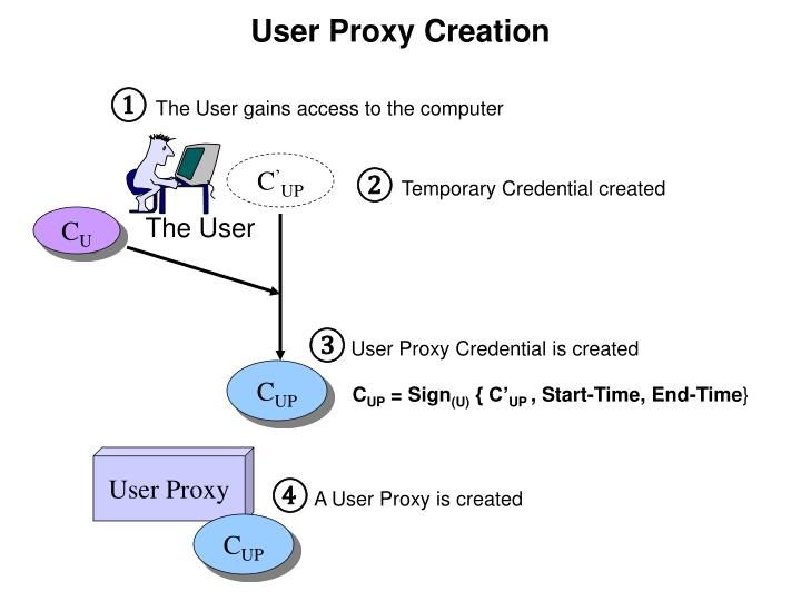 User Proxy Creation