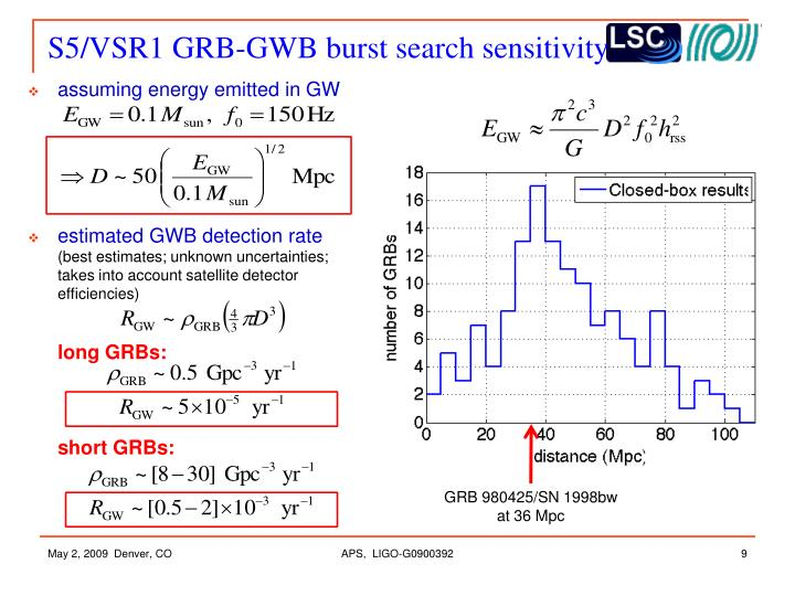 S5/VSR1 GRB-GWB burst search sensitivity