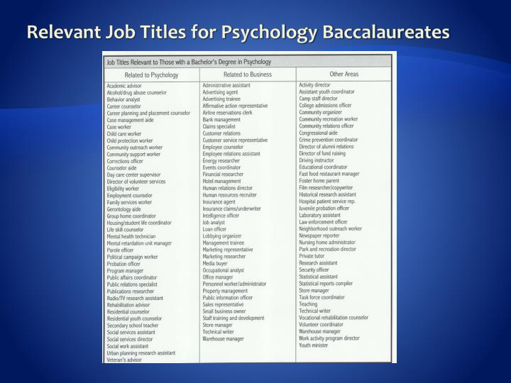 Relevant Job Titles for Psychology Baccalaureates