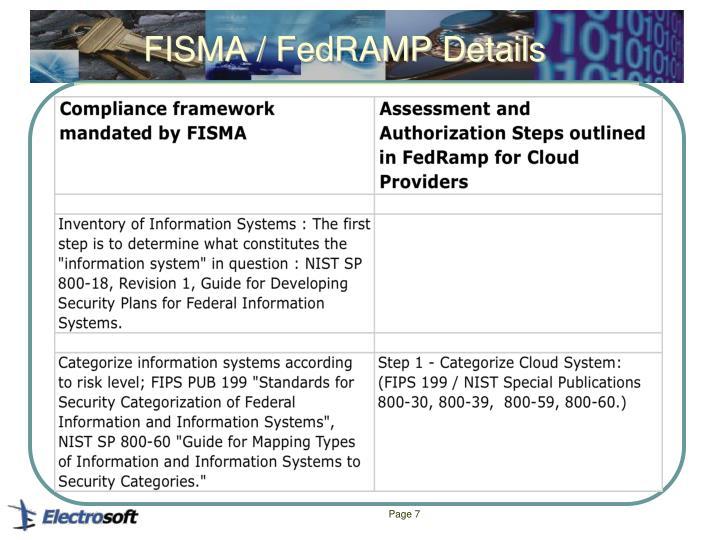FISMA / FedRAMP Details