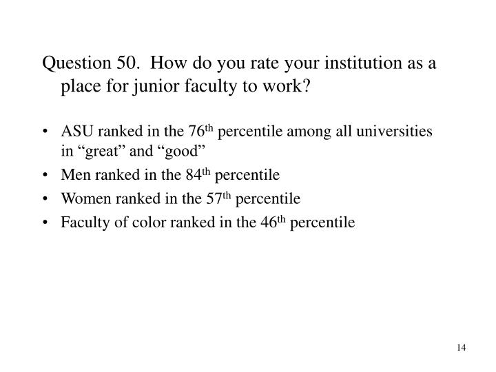 Question 50.  How do you rate your institution as a place for junior faculty to work?