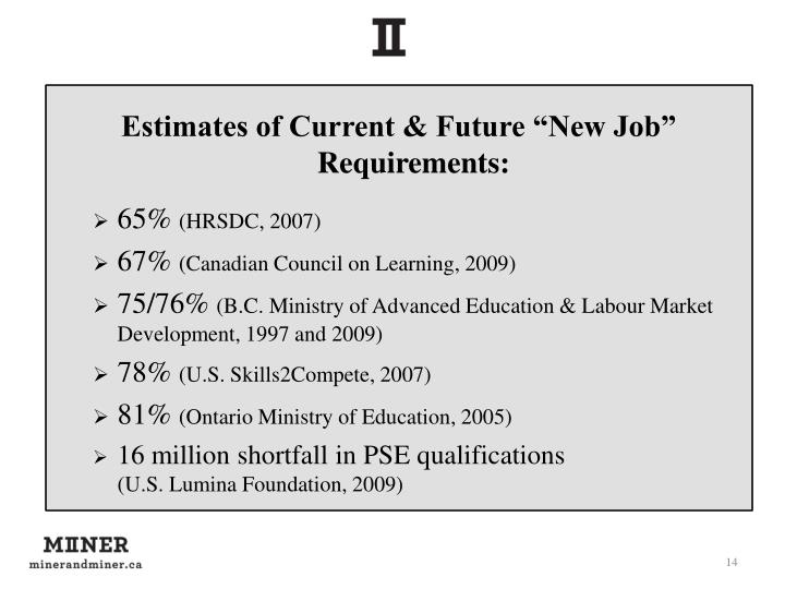 "Estimates of Current & Future ""New Job"" Requirements:"