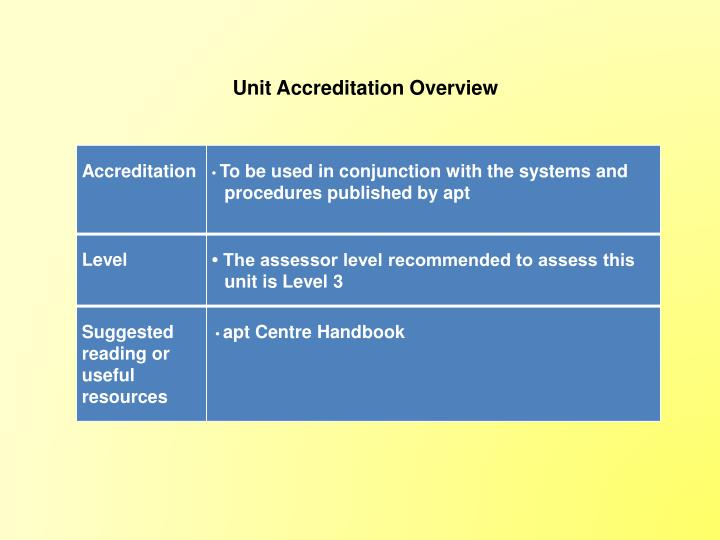 Unit Accreditation Overview