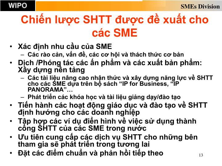 Chiến lược SHTT được đề xuất cho các SME