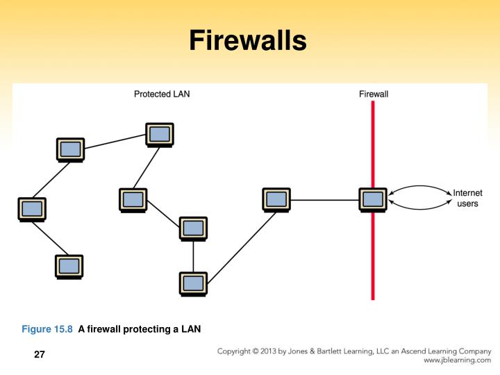Firewalls