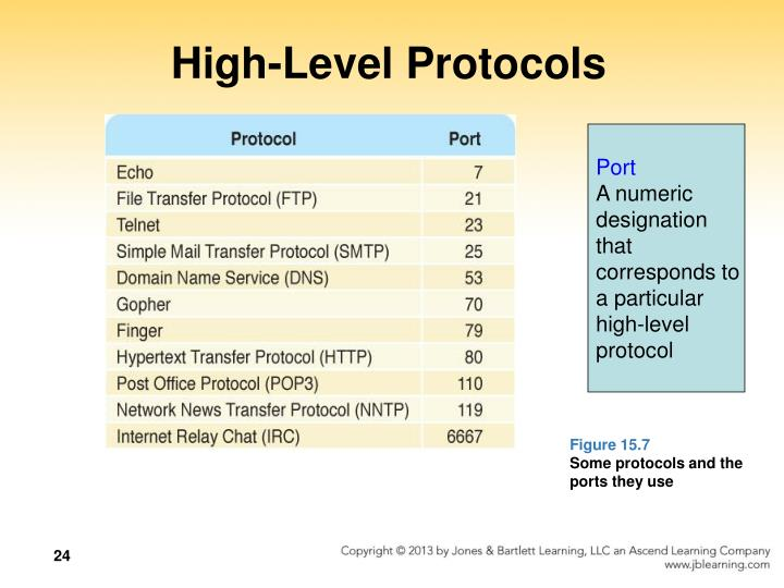 High-Level Protocols