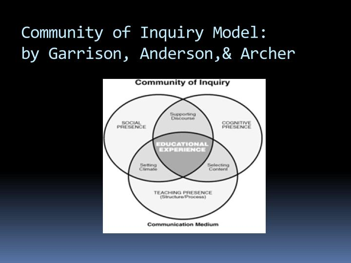 Community of inquiry model by garrison anderson archer