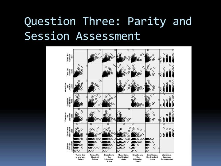 Question Three: Parity and Session Assessment