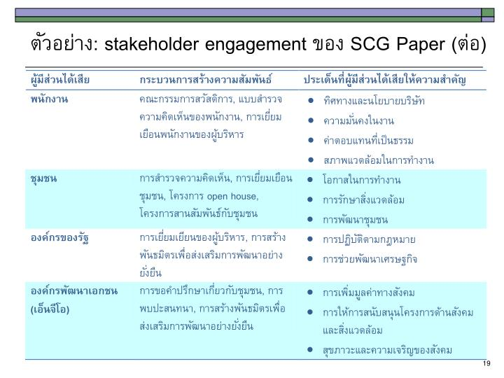 stakeholder involvement in project development essay Free stakeholder papers, essays, and research papers  stakeholder  involvement in project development - projects require people as it is the people  who.