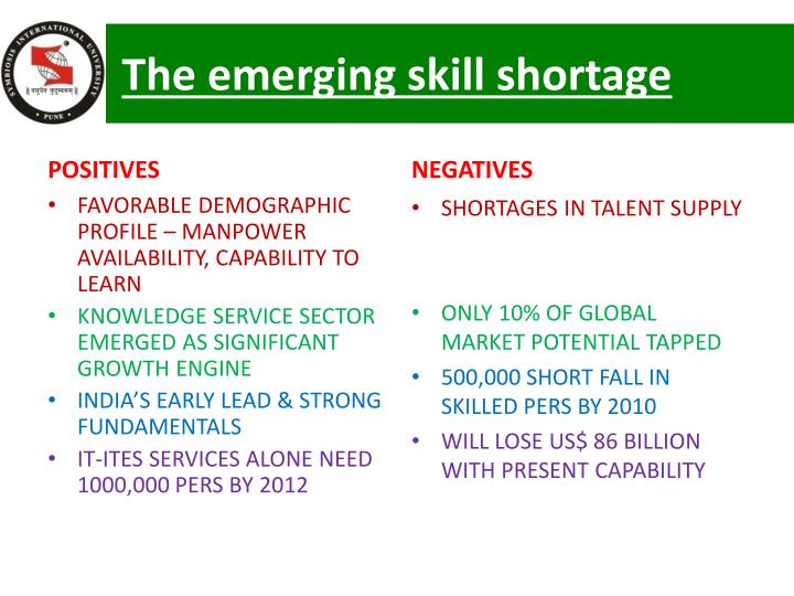 The emerging skill shortage
