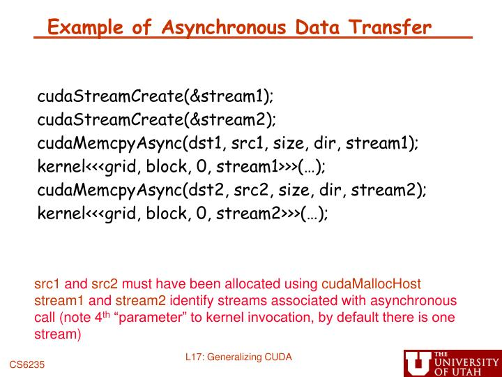 Example of Asynchronous Data Transfer