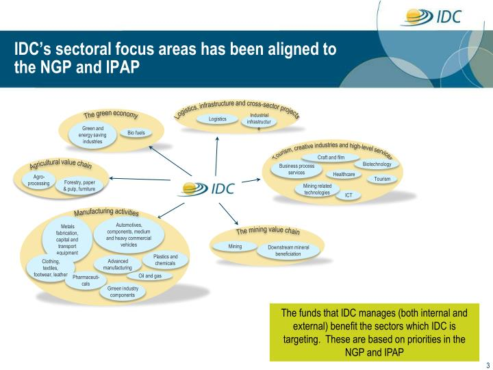 IDC's sectoral focus areas has been aligned to the NGP and IPAP