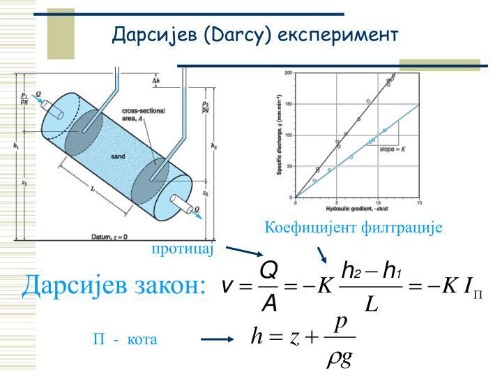 Дарсијев (