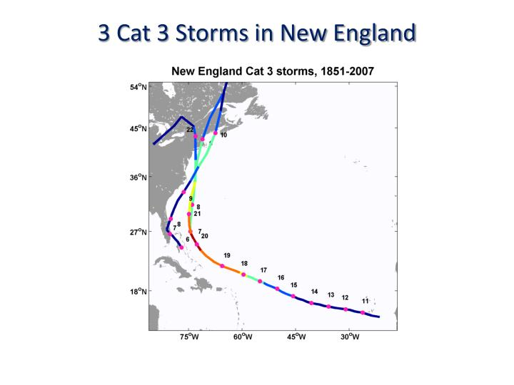 3 Cat 3 Storms in New England