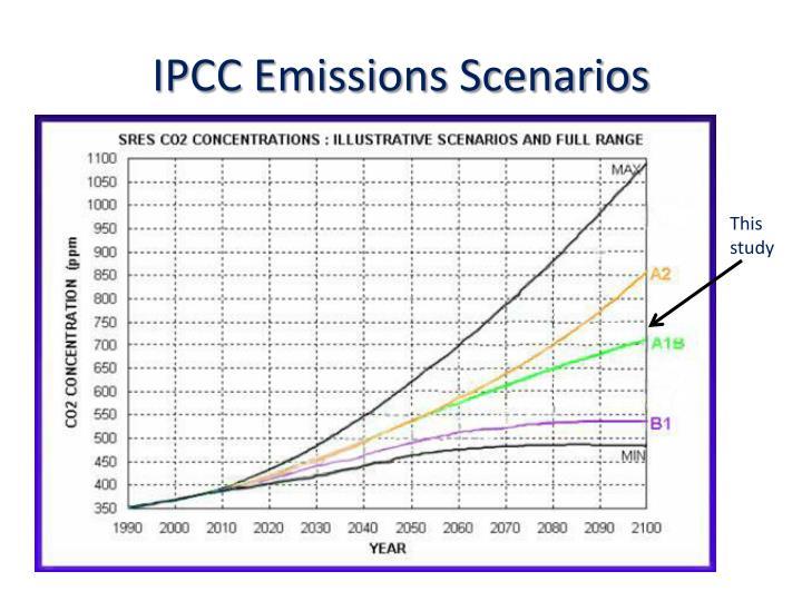 IPCC Emissions Scenarios