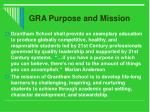 gra purpose and mission