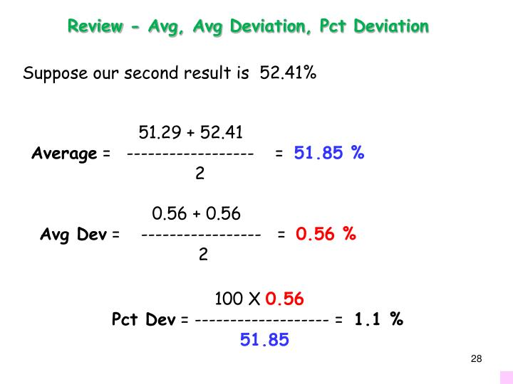 Review - Avg, Avg Deviation, Pct Deviation