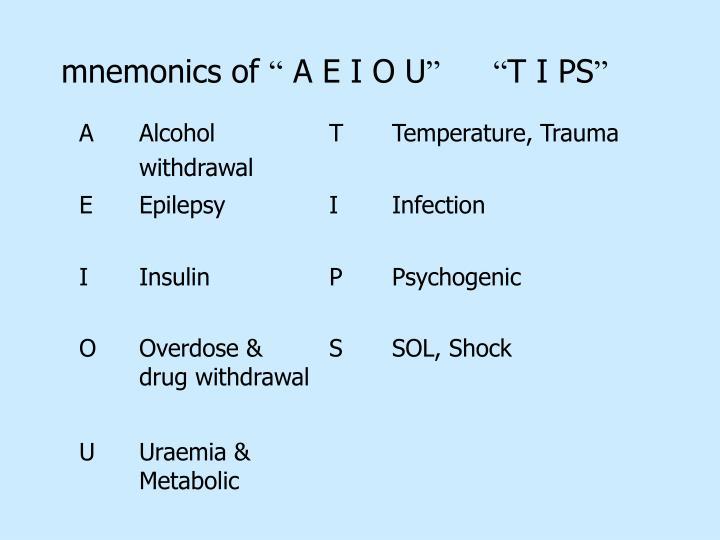 mnemonics of