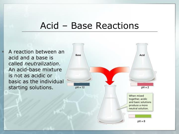 Acid – Base Reactions