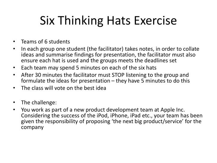 Six Thinking Hats Exercise
