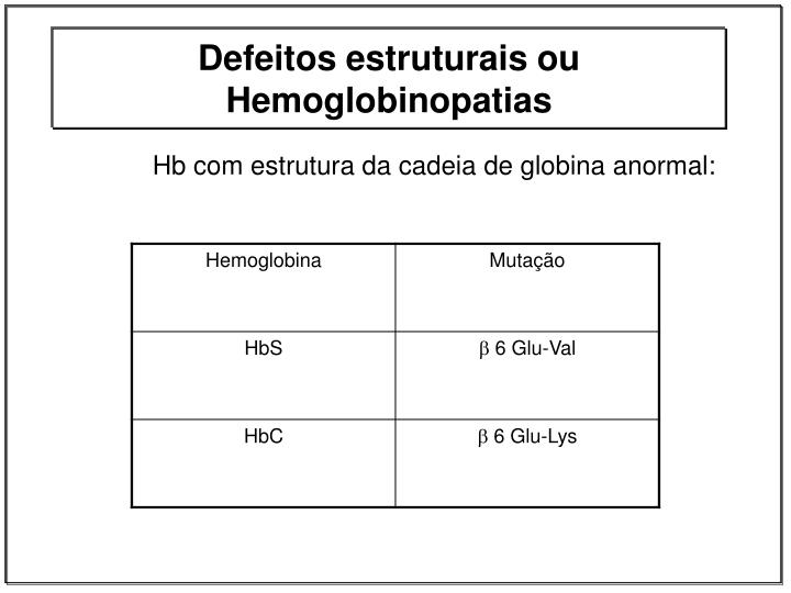 Defeitos estruturais ou Hemoglobinopatias