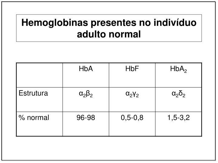 Hemoglobinas presentes no indivíduo adulto normal